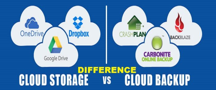 cloud backup and cloud storage