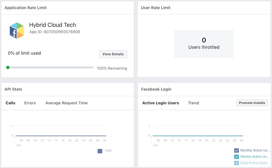 Facebook App ID dashboard