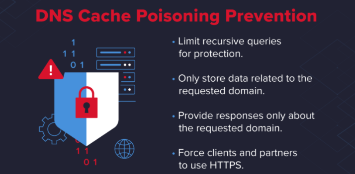 DNS cache poisoning prevention