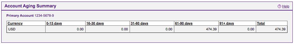 Fedex Billing - Account Aging Summary
