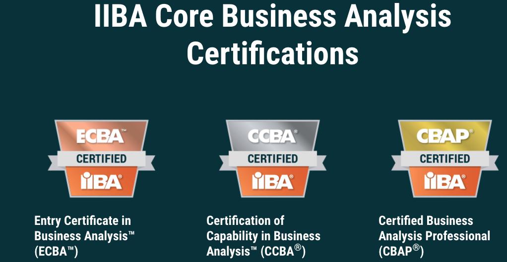IIBA Core Business Analysis Certifications