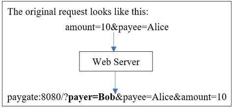 Request payment gateway
