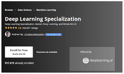 Deep Learning - Coursera online courses