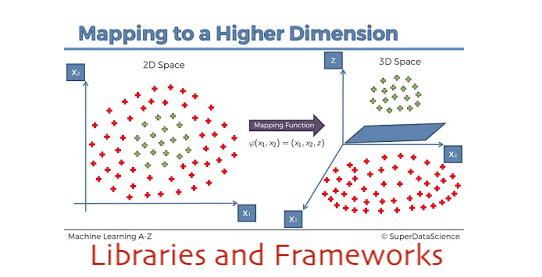 Libraries and Frameworks