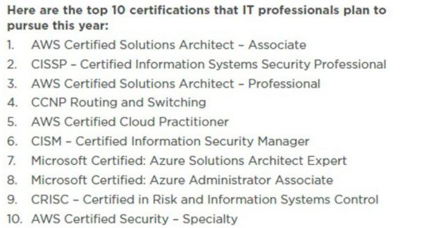 Top 10 IT certification 2021