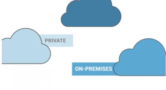 Public, private cloud and on-premise cloud